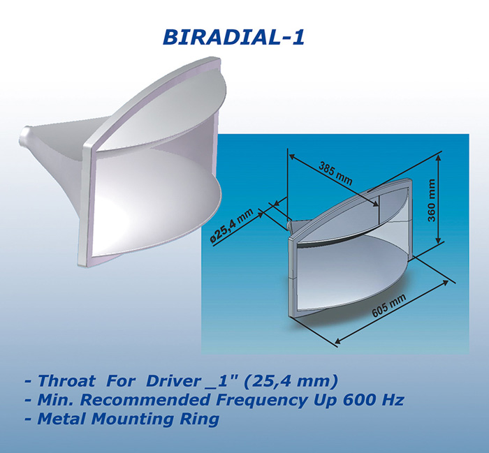 Biradial