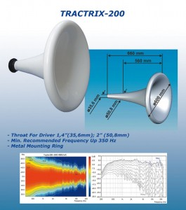tractrix200