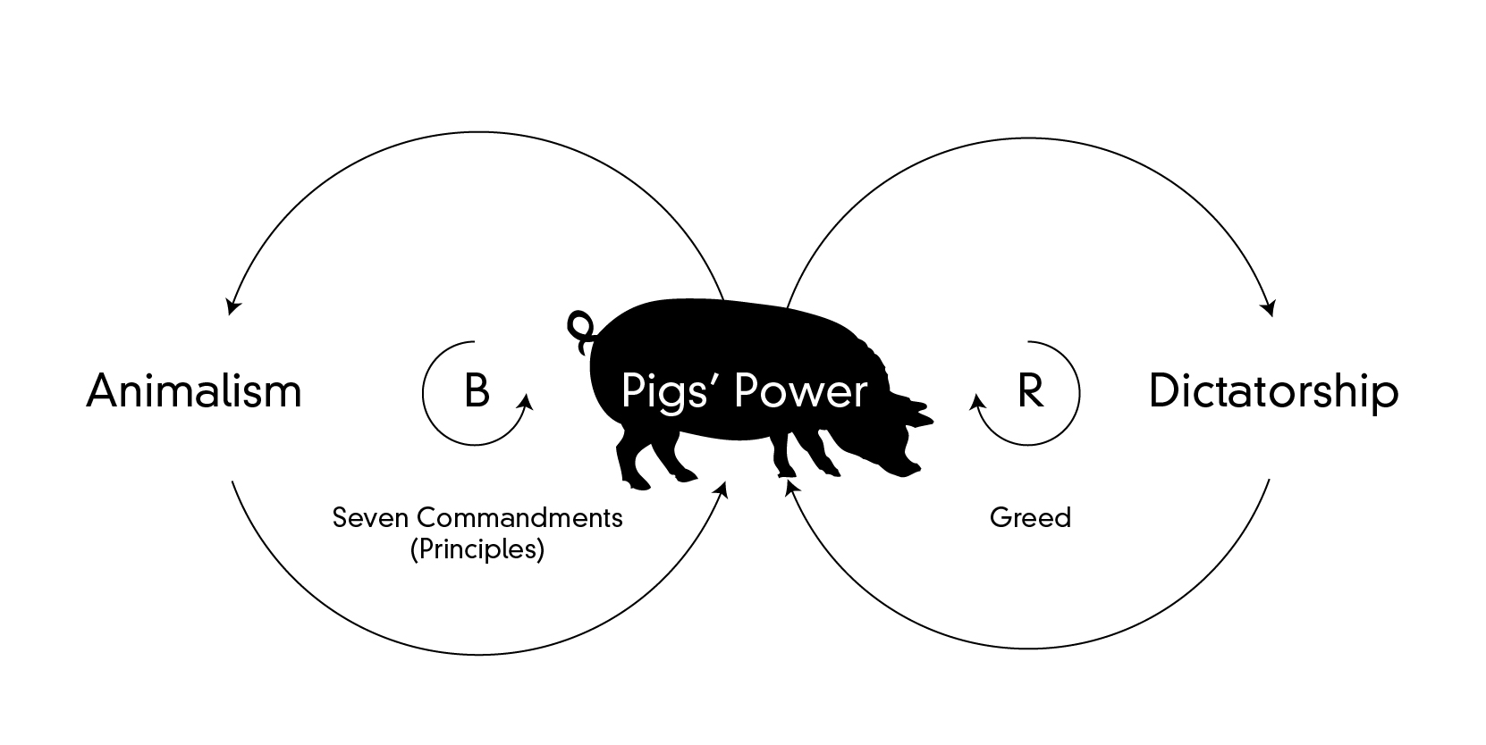 """censorship animal farm In july 2009, without warning and in an instant, amazoncom erased some  versions of the text of, ironically, george orwell's """"animal farm"""" from."""